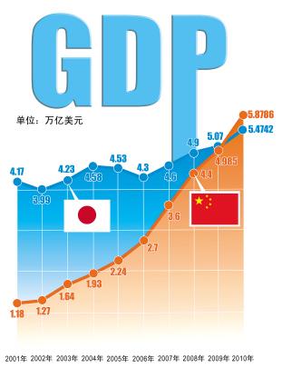 范剑平:浅析中国经济