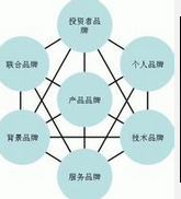 钟朋荣:新变化不再损坏品牌